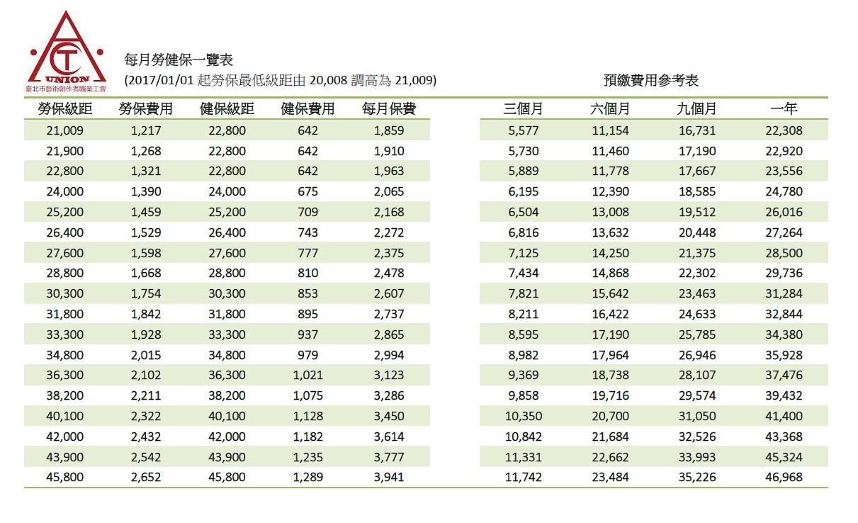 %e5%8b%9e%e5%81%a5%e4%bf%9d%e7%b4%9a%e8%b7%9d